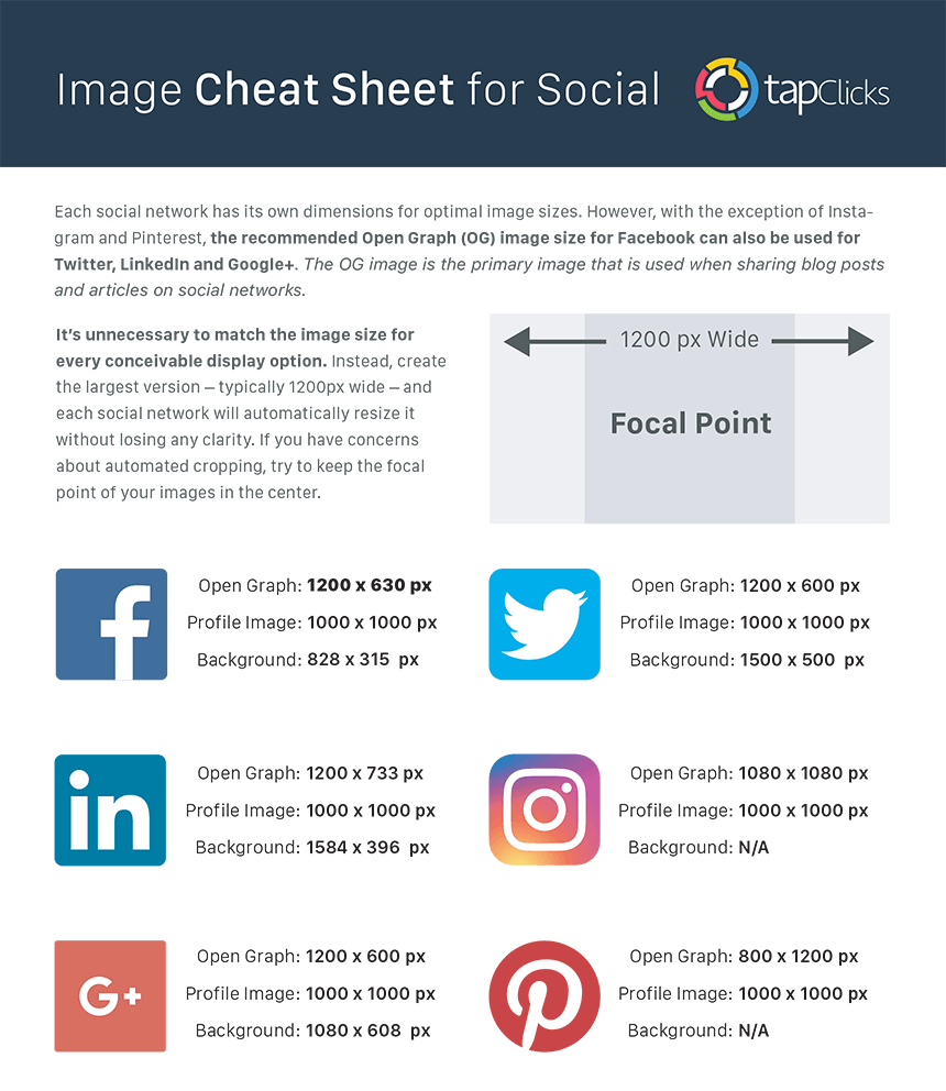 Social Image Cheat Sheet